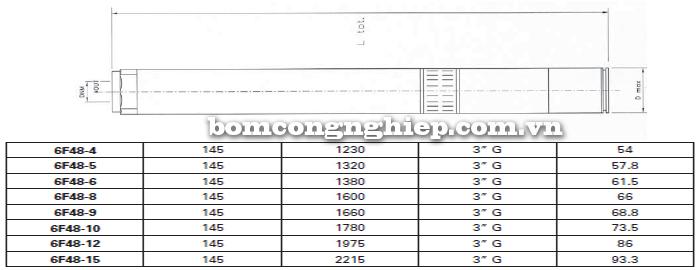 may-bom-gieng-khoan-foras-6f48-bang-thong-so-kich-thuoc